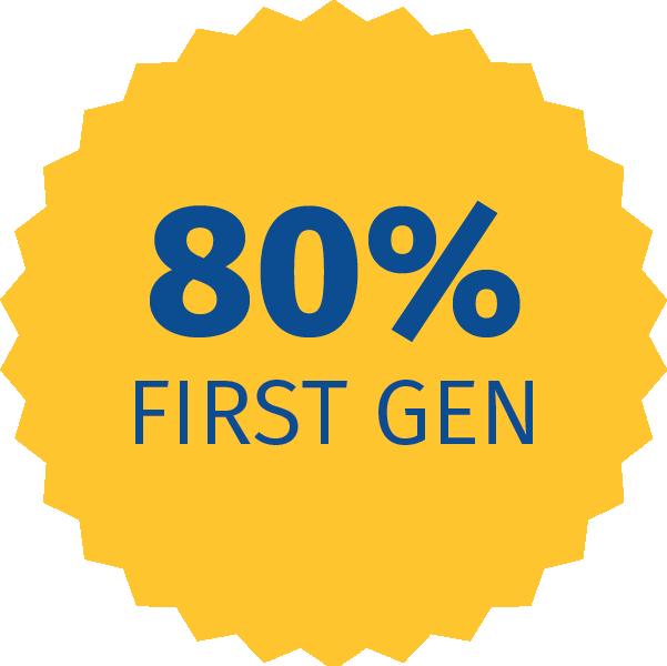 80 Percent First Generation